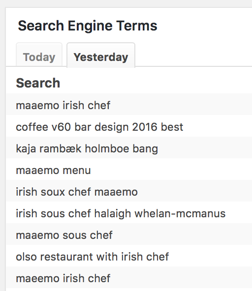 The most popular search terms last night